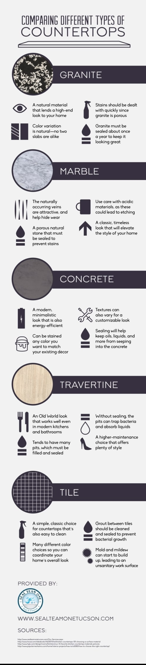 comparing different types of countertops